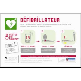 *Panneau explicatif des conduites à suivre en cas d'arrêt cardiaque