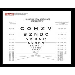 Tableau Sloan - Vision de près (40 centimètres)